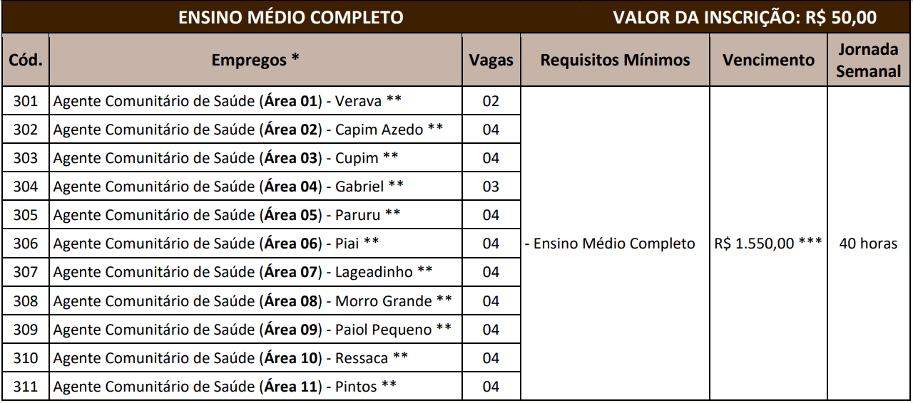 393 - Processo seletivo Prefeitura de Ibiúna SP: Inscrições encerradas