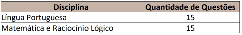 394 - Processo seletivo Prefeitura de Ibiúna SP: Inscrições encerradas