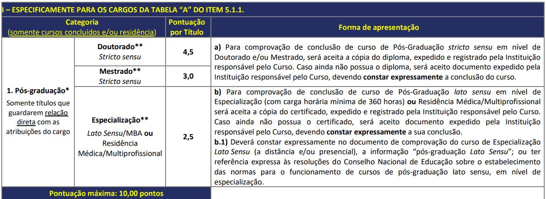 396 - Processo seletivo Prefeitura de Horizontina RS: Inscrições encerradas