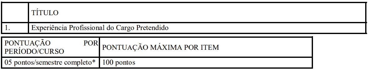 399 - Processo seletivo Prefeitura de Divinópolis MG: Inscrições encerradas