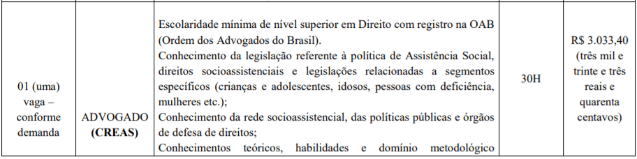 4 1 - Processo Seletivo Prefeitura de Goianésia-GO: Inscrições encerradas