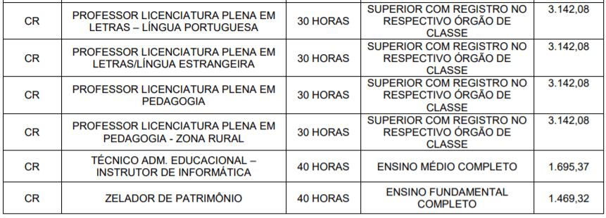 4 2 - Processo Seletivo Prefeitura de Santa Rita do Trivelato-MT: Inscrições abertas