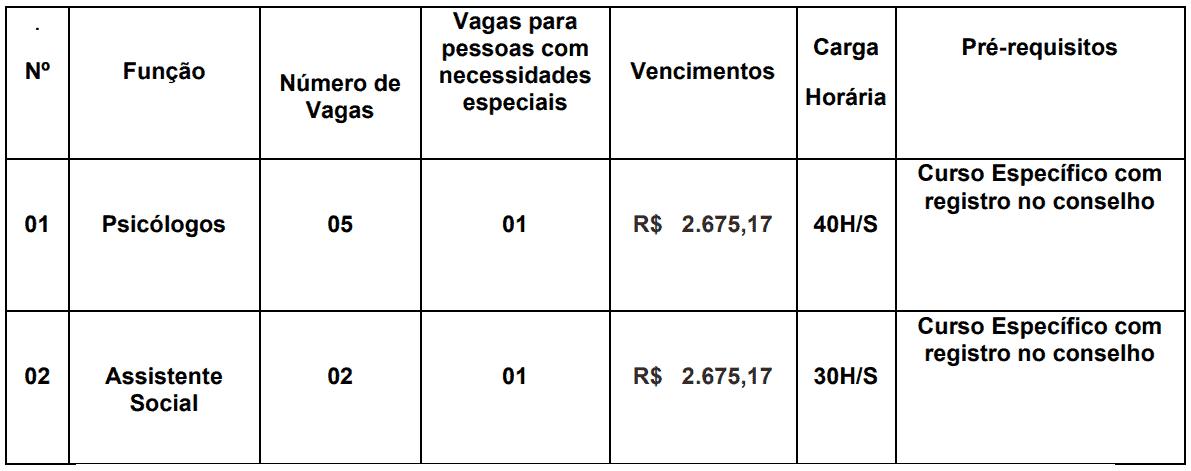 401 - Processo seletivo Prefeitura de Bertioga SP: Inscrições encerradas