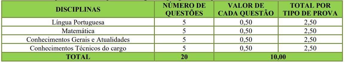 403 - Processo seletivo Prefeitura de Lauro Müller SC: Inscrições encerradas
