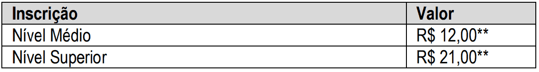 408 - Concurso Prefeitura de Lucélia SP: Inscrições encerradas