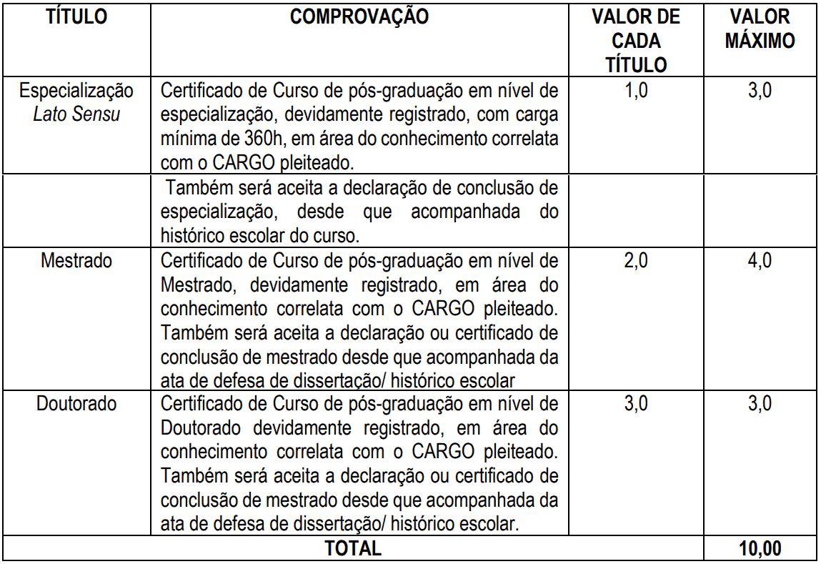 410 - Concurso Prefeitura de Lucélia SP: Inscrições encerradas