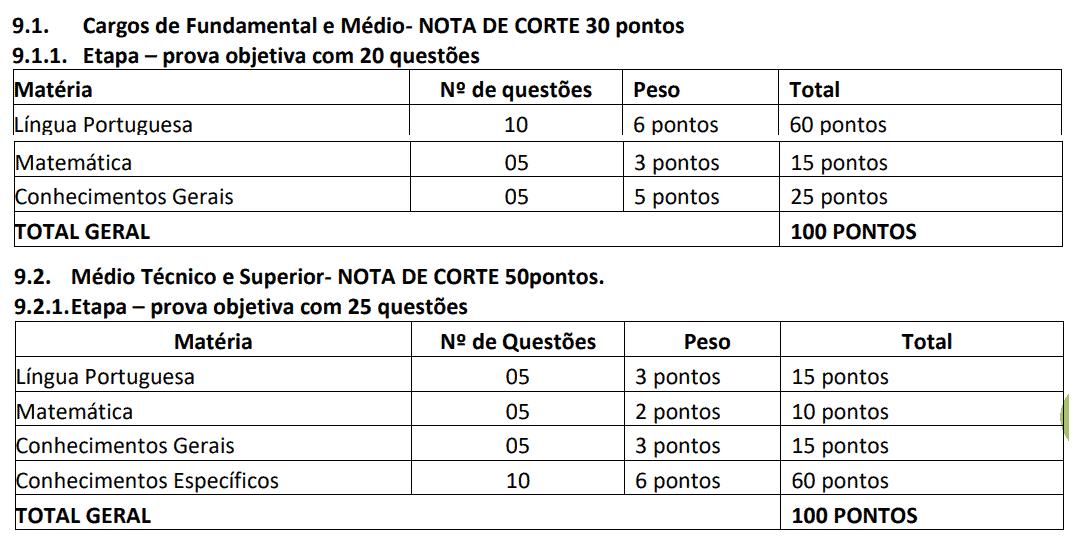 411 - Processo seletivo Prefeitura de São Pedro da Cipa MT: Inscrições encerradas