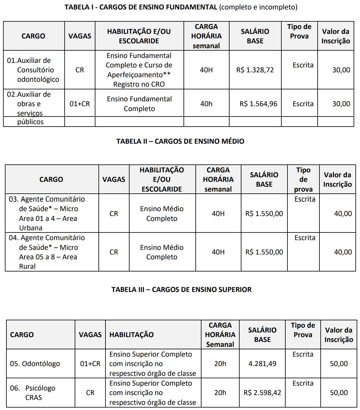 413 - Processo seletivo Prefeitura Municipal de Arroio Trinta SC: Inscrições encerradas
