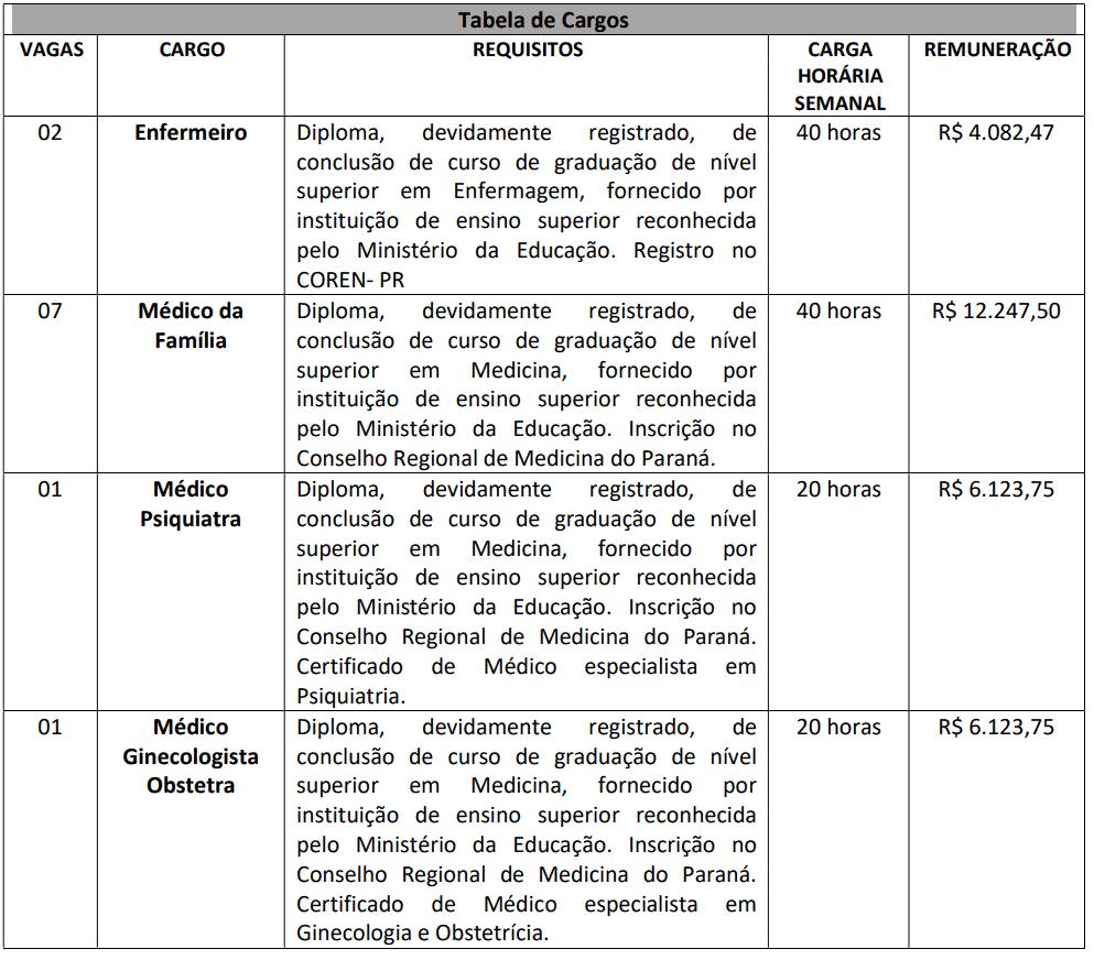 414 - Processo seletivo Prefeitura de Campo Magro PR: Inscrições abertas