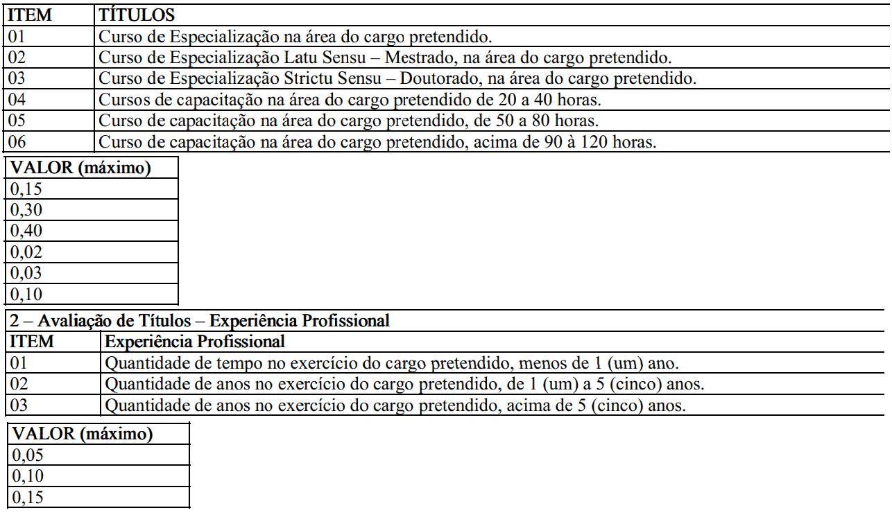 415 - Processo seletivo Prefeitura de Parintins AM: Inscrições encerradas