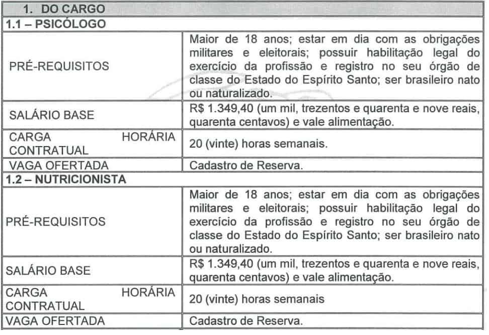 422 - Processo seletivo Prefeitura de Santa Teresa ES: Inscrições encerradas