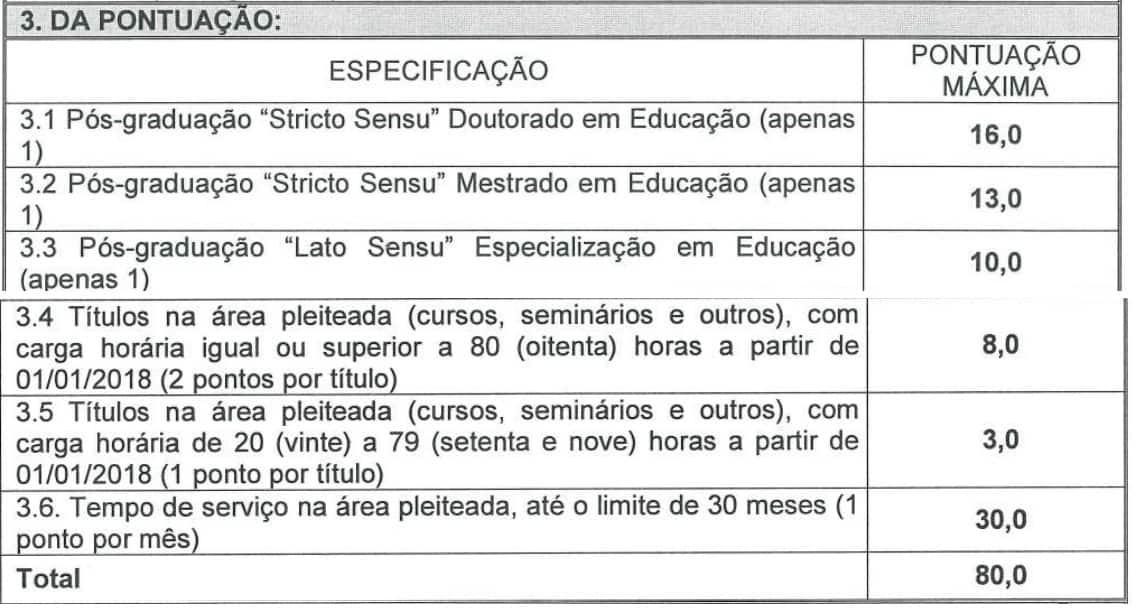 423 - Processo seletivo Prefeitura de Santa Teresa ES: Inscrições encerradas