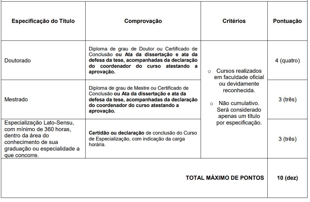 430 - Processo seletivo Prefeitura de Heliodora MG: Edital publicado