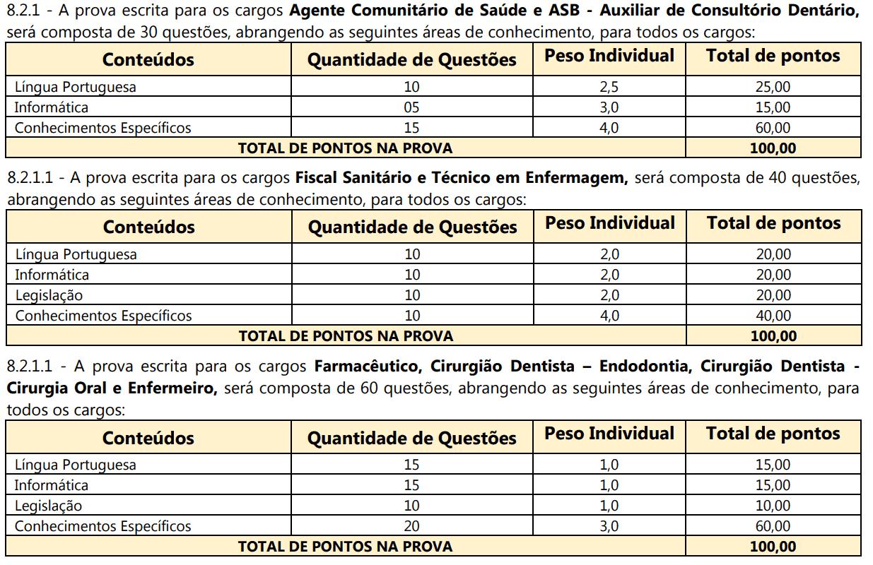 432 - Processo seletivo Prefeitura de Umuarama PR: Inscrições abertas