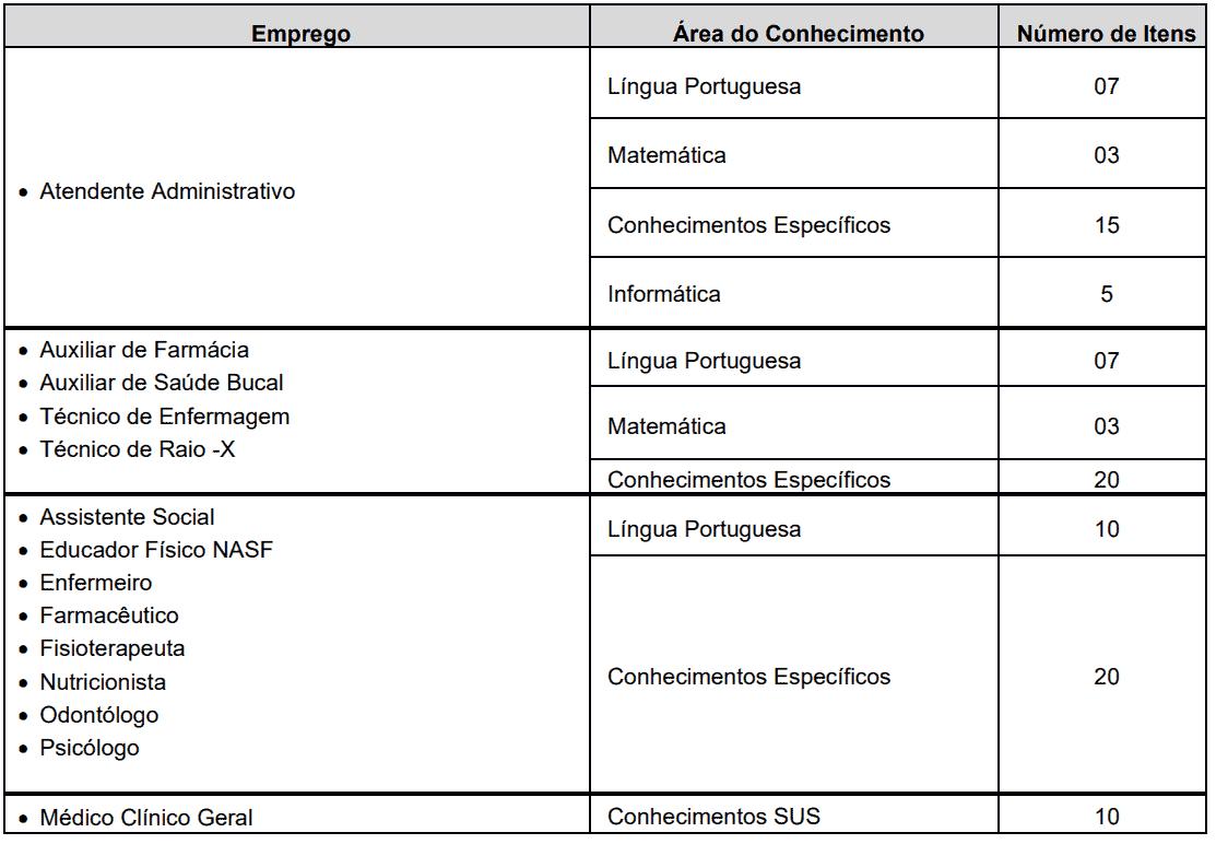 435 - Processo seletivo Prefeitura de Guarujá SP: Inscrições encerradas