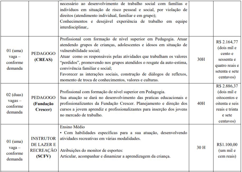 5 1 - Processo Seletivo Prefeitura de Goianésia-GO: Inscrições encerradas