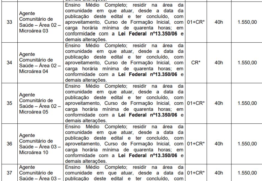5 - Concurso Público Prefeitura de Candelária RS: Inscrições Abertas!