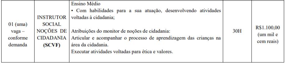 6 1 - Processo Seletivo Prefeitura de Goianésia-GO: Inscrições encerradas