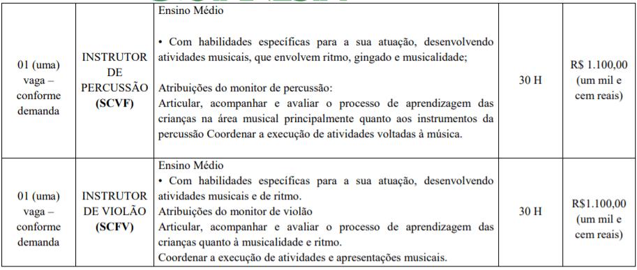 7 1 - Processo Seletivo Prefeitura de Goianésia-GO: Inscrições encerradas