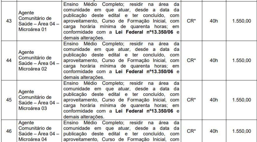 7 - Concurso Público Prefeitura de Candelária RS: Inscrições Abertas!