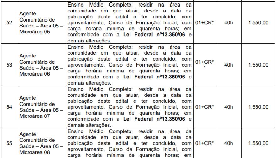 9 - Concurso Público Prefeitura de Candelária RS: Inscrições Abertas!