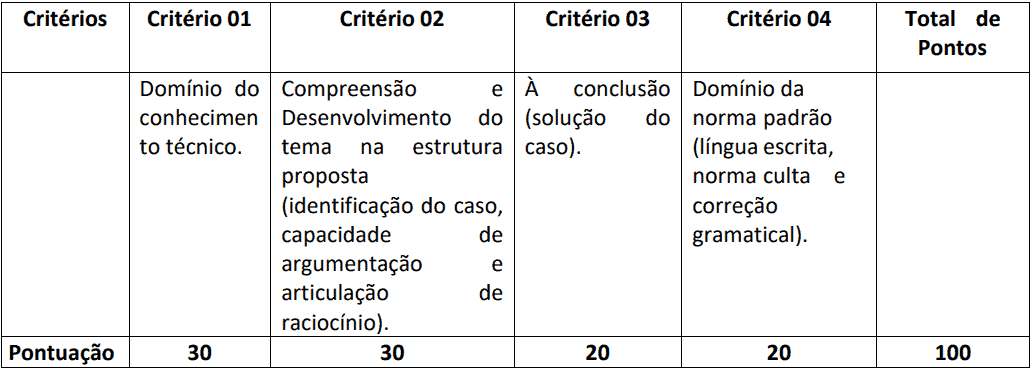 Captura de tela 2021 06 21 134227 - Processo seletivo Prefeitura de São Pedro da Cipa MT: Inscrições encerradas