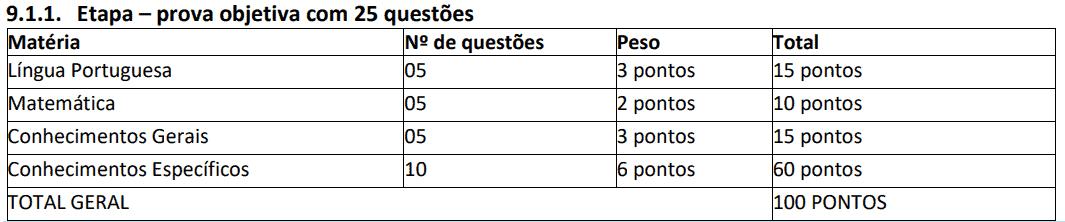 Captura de tela 2021 06 21 135058 - Processo seletivo Prefeitura de São Pedro da Cipa MT: Inscrições encerradas