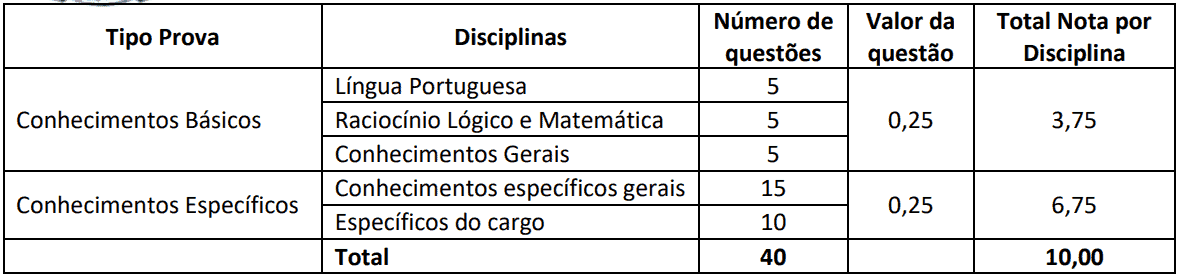 Captura de tela 2021 06 21 150228 - Processo seletivo Prefeitura Municipal de Arroio Trinta SC: Inscrições encerradas