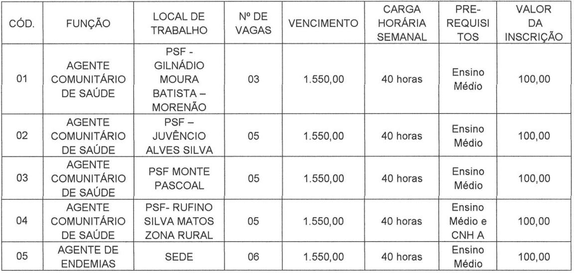 Captura de tela 2021 06 22 094045 - Processo seletivo Prefeitura de Machacalis MG: Inscrições encerradas