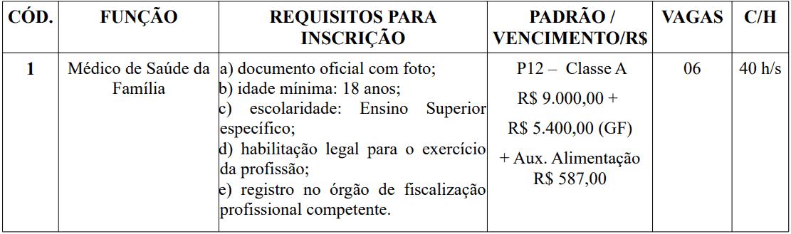Captura de tela 2021 06 22 110219 - Processo seletivo Prefeitura de Santa Cruz do Sul RS: Inscrições encerradas