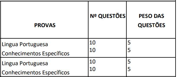 Captura de tela 2021 06 22 130306 - Processo seletivo Prefeitura de Augusto de Lima MG: Inscrições abertas