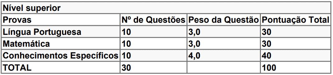 Captura de tela 2021 06 25 100222 - Processo seletivo Prefeitura de Cláudia MT: Inscrições abertas