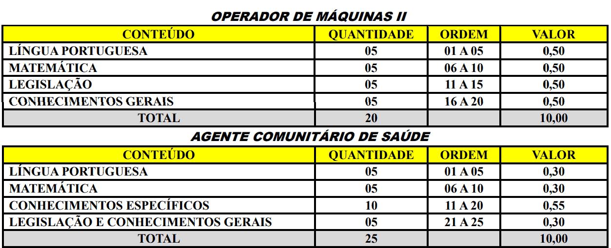 Captura de tela 2021 06 25 120918 - Processo seletivo Prefeitura de Guatambu SC: Inscrições encerradas