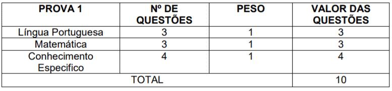 P1 14 - Processo Seletivo Prefeitura de Santa Rita do Trivelato-MT: Inscrições abertas