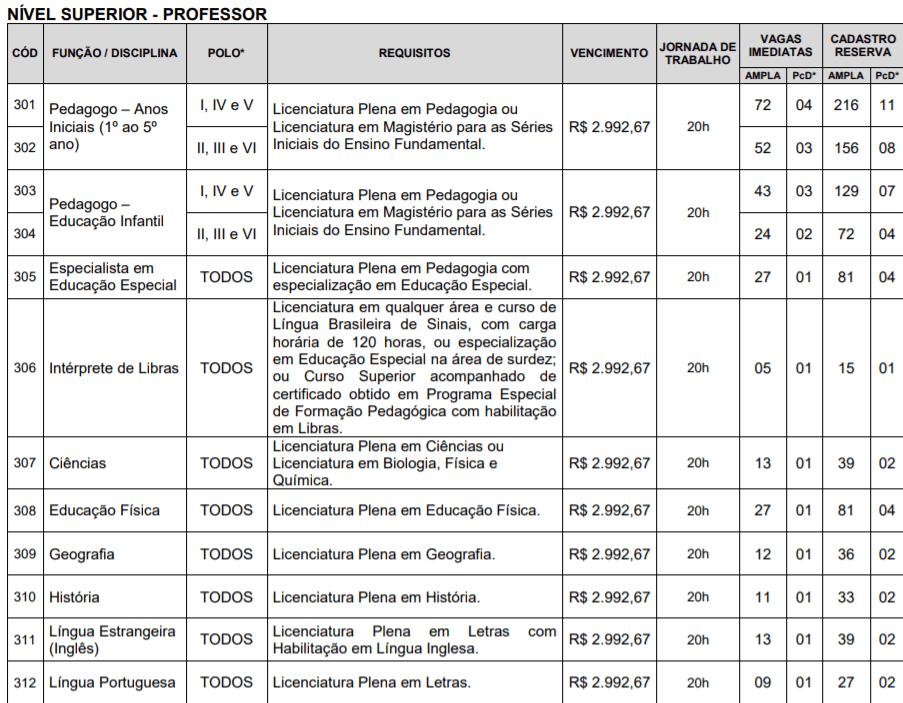 c1 13 - Processo seletivo Prefeitura de São José de Ribamar - MA: Inscrições encerradas