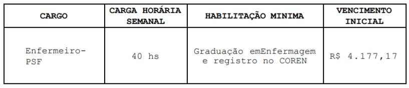 c1 15 - Processo seletivo Prefeitura de Apiúna - SC: Inscrições Abertas