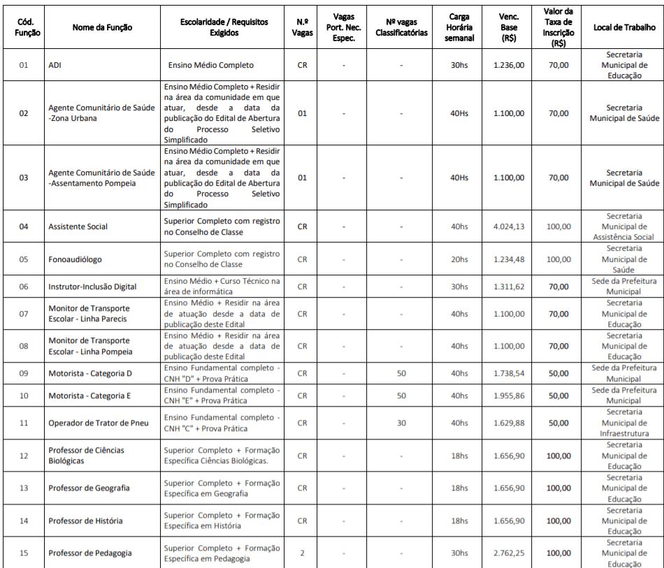 c1 16 - Processo Seletivo Prefeitura de Nova Marilândia-MT: Inscrições encerradas