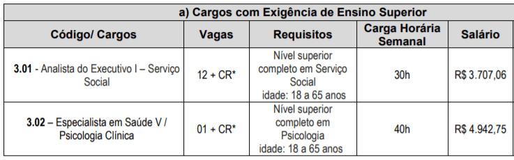 c1 17 - Concurso Prefeitura de Três Pontas MG: Inscrições encerradas