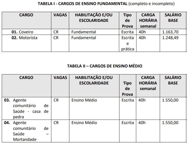 c1 18 - Processo Seletivo Prefeitura de Painel - SC: Inscrições encerradas