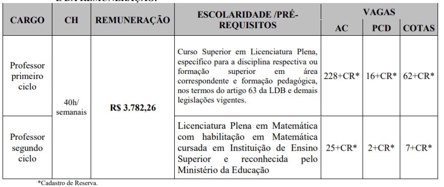 c1 2 - Processo Seletivo Prefeitura de Teresina-PI: Inscrições Abertas