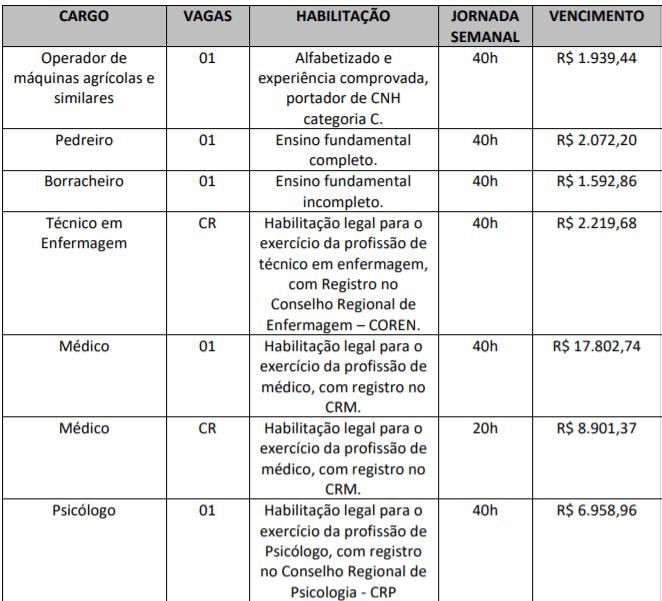 c1 23 - Concurso Prefeitura de Seara SC: Inscrições encerradas