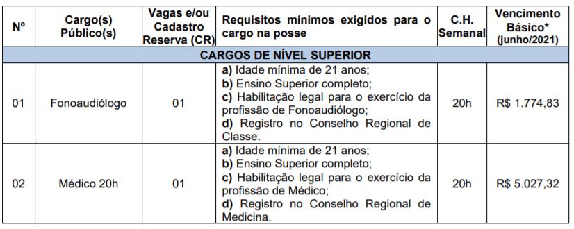 c1 25 - Concurso Prefeitura Getúlio Vargas RS: Inscrições encerradas. Remuneração de até R$ 10 mil