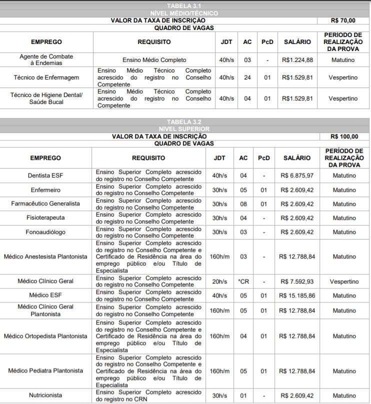 c1 6 - Processo Seletivo Prefeitura de Matinhos-PR: Inscrições encerradas