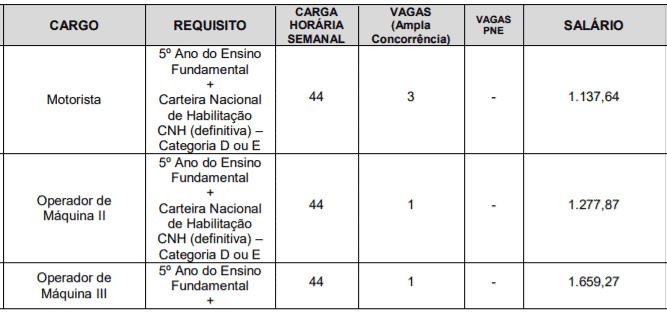 c1 8 - Concurso Público Prefeitura de Guaranésia - MG: Inscrições encerradas
