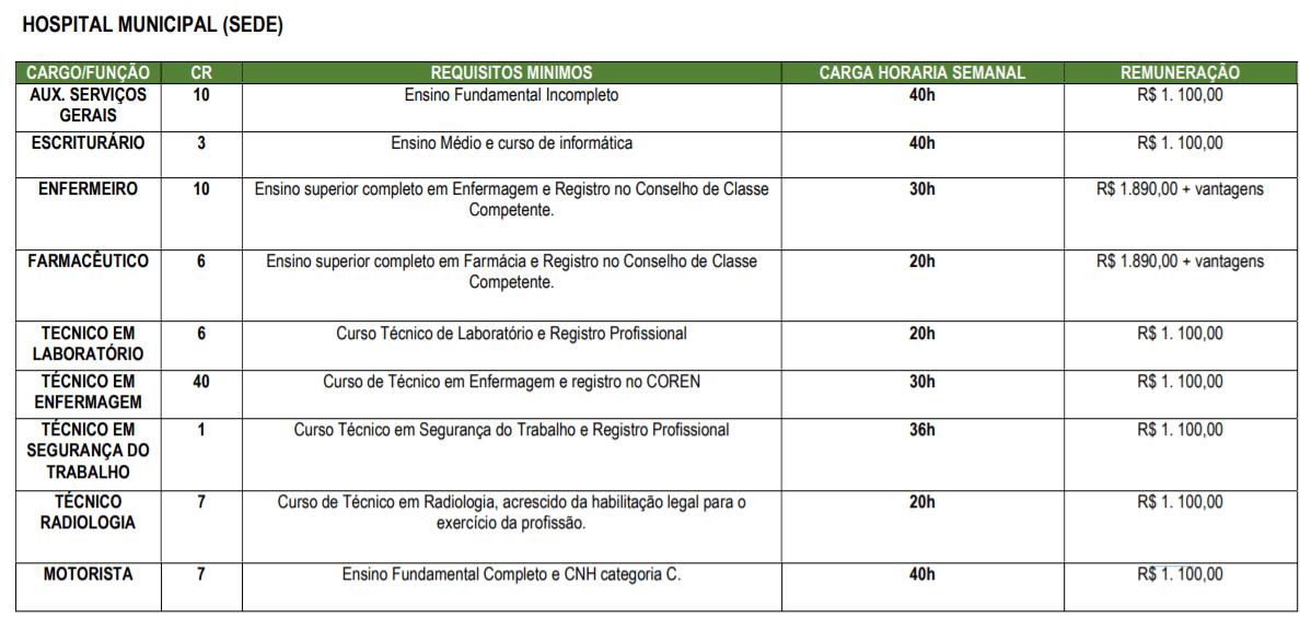 c1 9 - Processo Seletivo Prefeitura de Itupiranga-PA: Inscrições encerradas