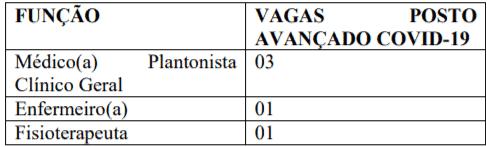 c1 - Processo seletivo Prefeitura de Santo Antônio do Jardim - SP: Inscrições encerradas
