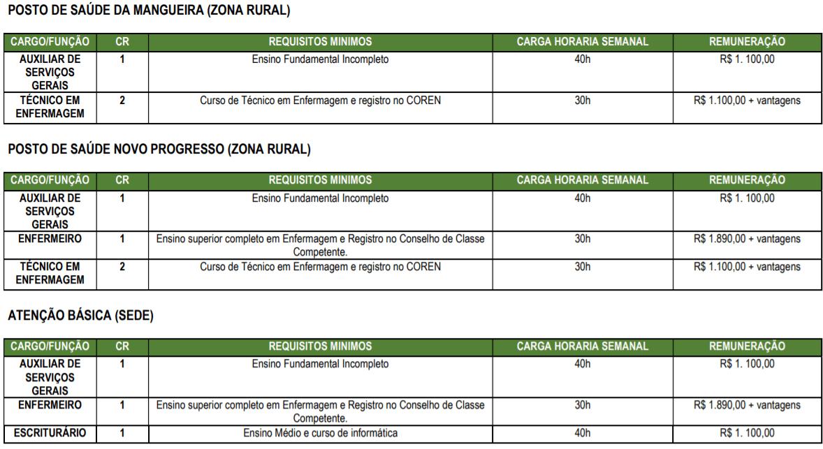 c10 - Processo Seletivo Prefeitura de Itupiranga-PA: Inscrições encerradas
