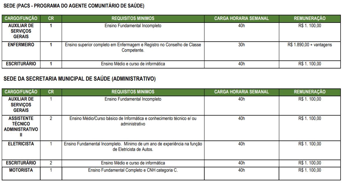 c11 - Processo Seletivo Prefeitura de Itupiranga-PA: Inscrições encerradas