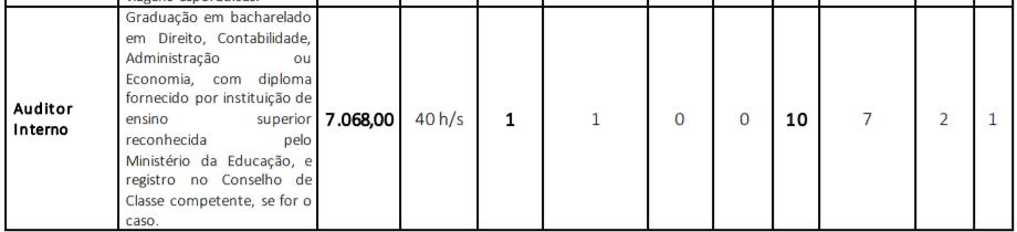 c2 10 - Concurso Público CREMEC: Inscrições encerradas