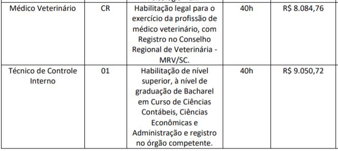 c2 11 - Concurso Prefeitura de Seara SC: Inscrições encerradas